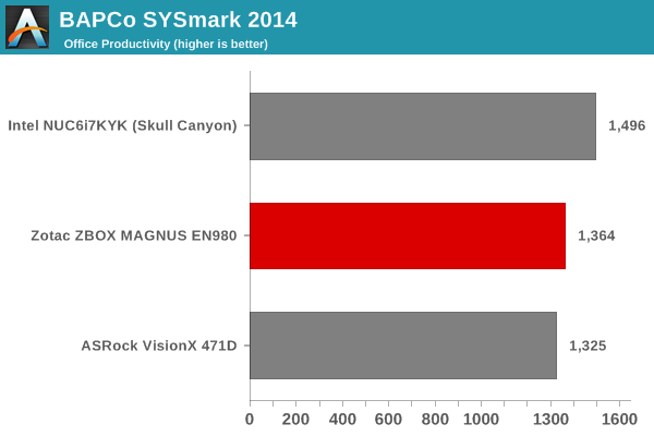 Memory Frequency Scaling on Intel's Skull Canyon NUC - An