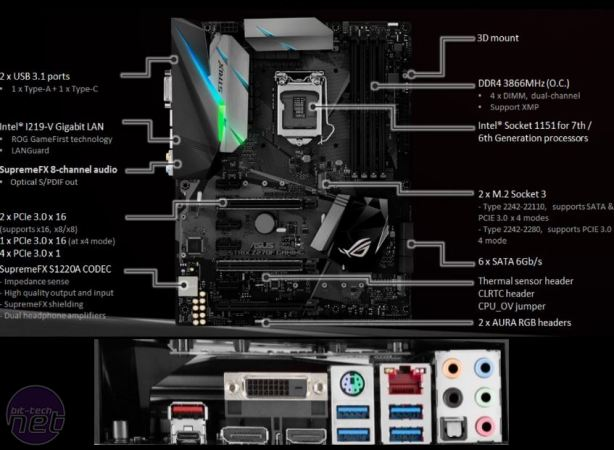 Z270 Motherboard Preview Roundup Z270 Motherboard Preview Roundup - Asus